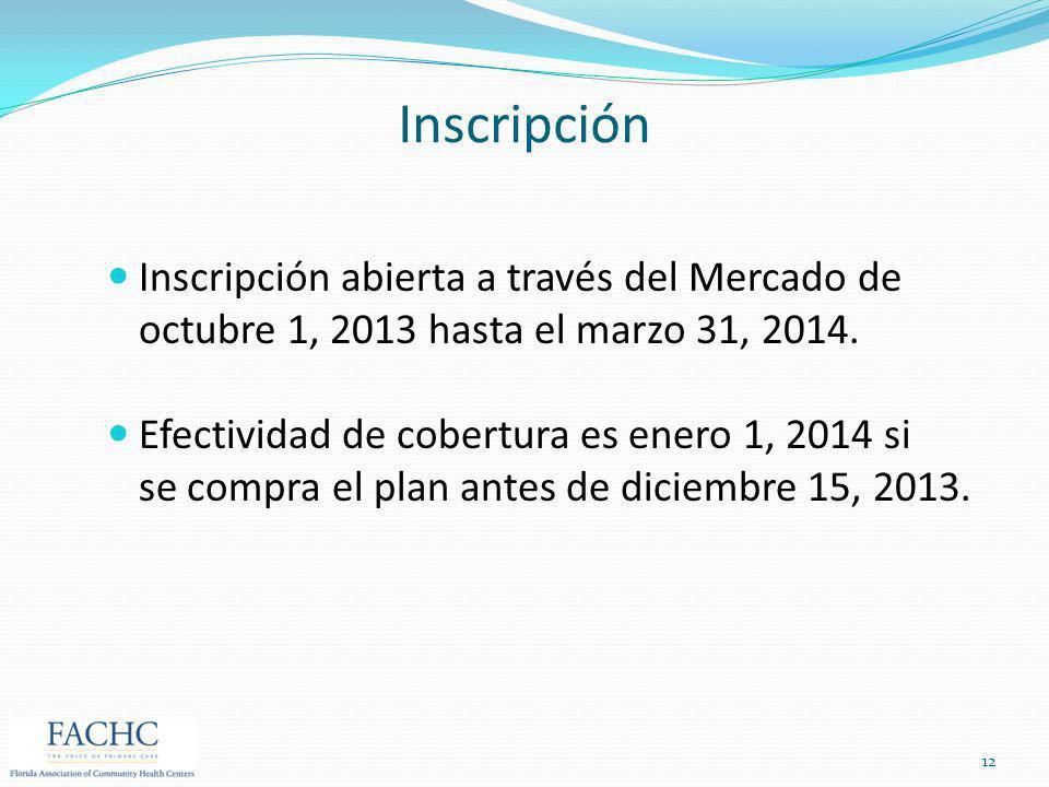 Inscripción Inscripción abierta a través del Mercado de octubre 1, 2013 hasta el marzo 31, 2014. Efectividad de cobertura es enero 1, 2014 si se compr