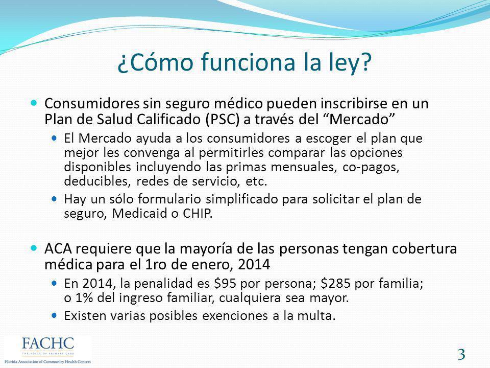 ¿Cómo funciona la ley? Consumidores sin seguro médico pueden inscribirse en un Plan de Salud Calificado (PSC) a través del Mercado El Mercado ayuda a