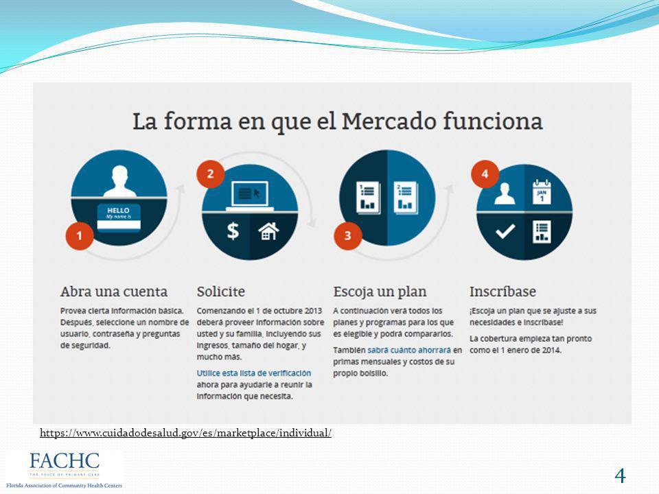 https://www.cuidadodesalud.gov/es/marketplace/individual/ 4