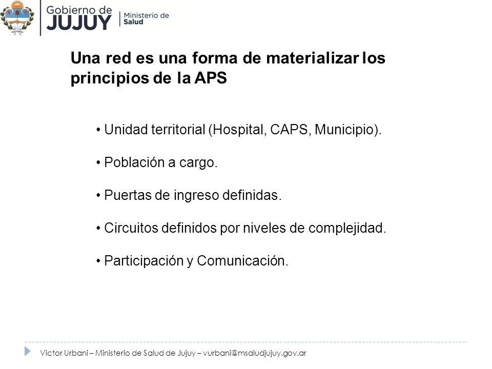 Una red es una forma de materializar los principios de la APS Unidad territorial (Hospital, CAPS, Municipio). Población a cargo. Puertas de ingreso de