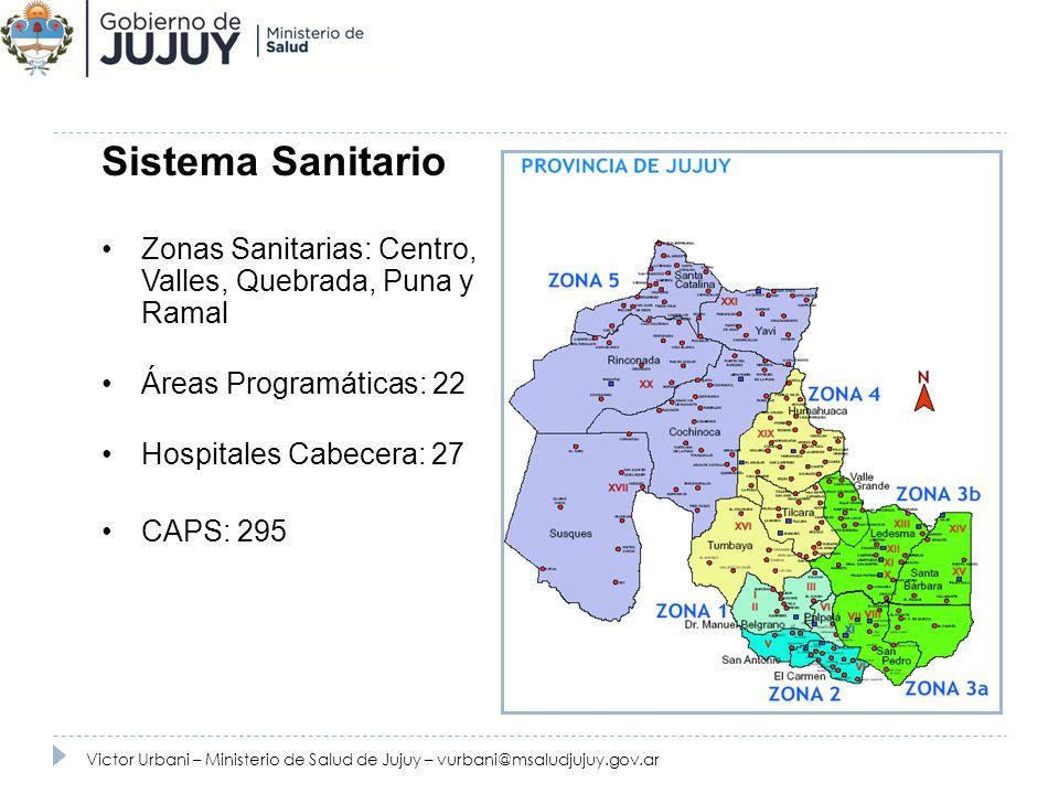 Zonas Sanitarias: Centro, Valles, Quebrada, Puna y Ramal Áreas Programáticas: 22 Hospitales Cabecera: 27 CAPS: 295 Sistema Sanitario Victor Urbani – M