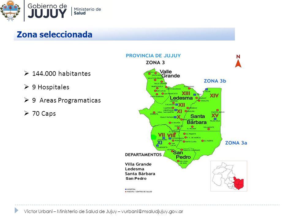 144.000 habitantes 9 Hospitales 9 Areas Programaticas 70 Caps Victor Urbani – Ministerio de Salud de Jujuy – vurbani@msaludjujuy.gov.ar Zona seleccion