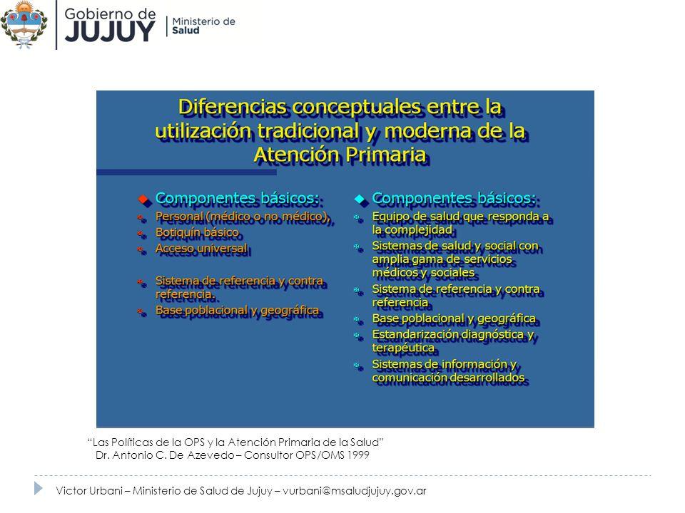 Las Políticas de la OPS y la Atención Primaria de la Salud Dr. Antonio C. De Azevedo – Consultor OPS/OMS 1999