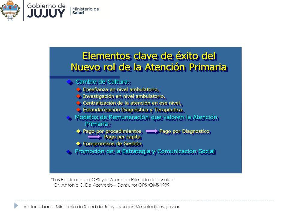 Victor Urbani – Ministerio de Salud de Jujuy – vurbani@msaludjujuy.gov.ar Las Políticas de la OPS y la Atención Primaria de la Salud Dr. Antonio C. De
