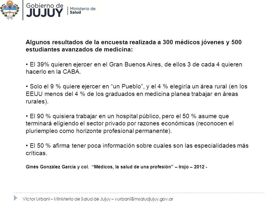 Recursos Humanos Fuente: Ministerio de Salud de Jujuy. 2010. Algunos resultados de la encuesta realizada a 300 médicos jóvenes y 500 estudiantes avanz