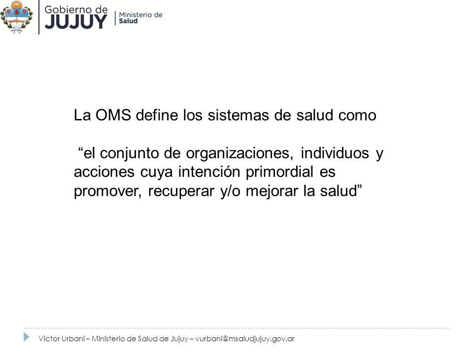 Victor Urbani – Ministerio de Salud de Jujuy – vurbani@msaludjujuy.gov.ar