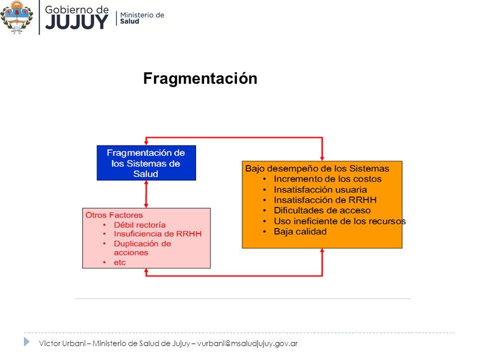 Fragmentación Victor Urbani – Ministerio de Salud de Jujuy – vurbani@msaludjujuy.gov.ar