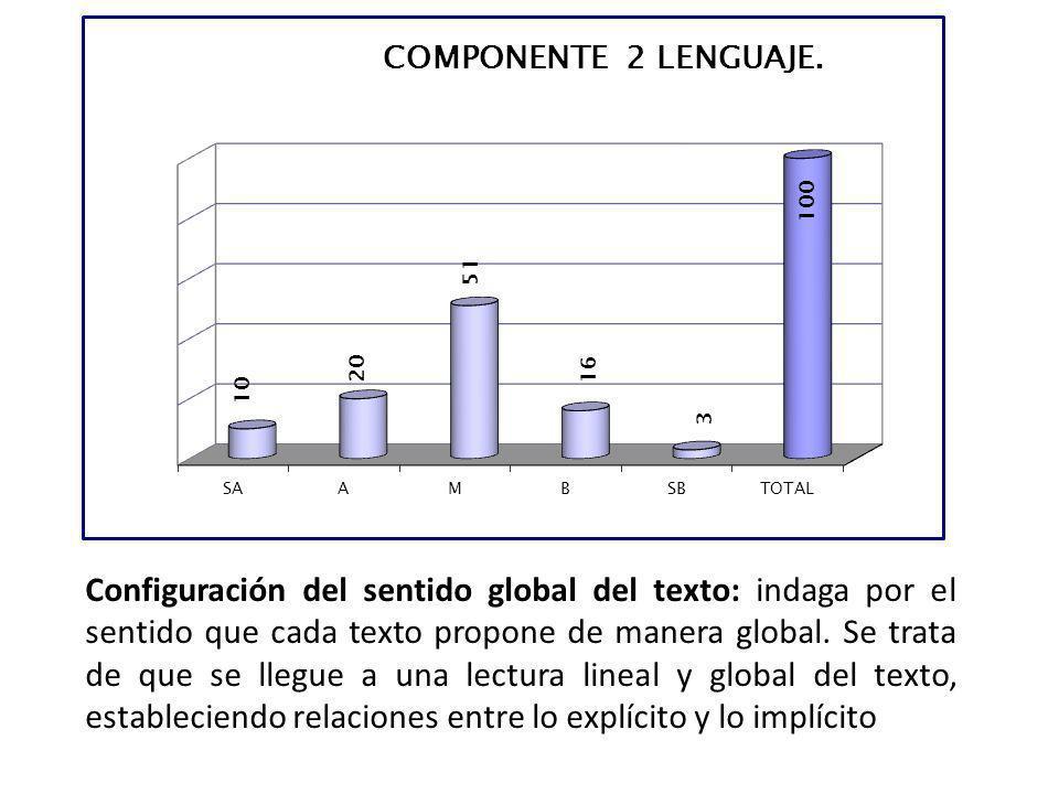 Configuración del sentido global del texto: indaga por el sentido que cada texto propone de manera global. Se trata de que se llegue a una lectura lin