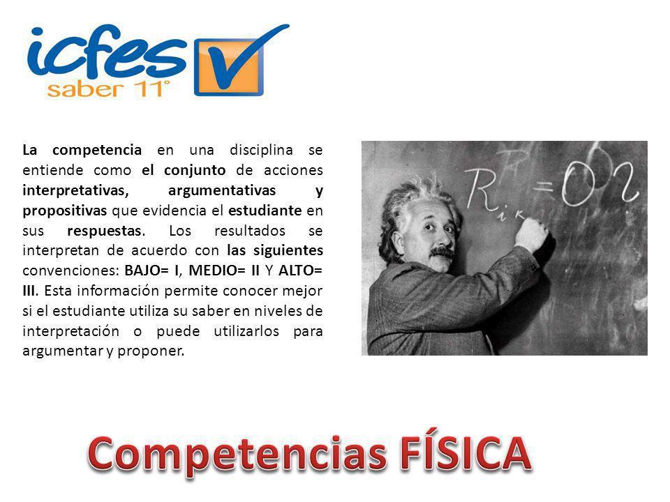 La competencia en una disciplina se entiende como el conjunto de acciones interpretativas, argumentativas y propositivas que evidencia el estudiante e