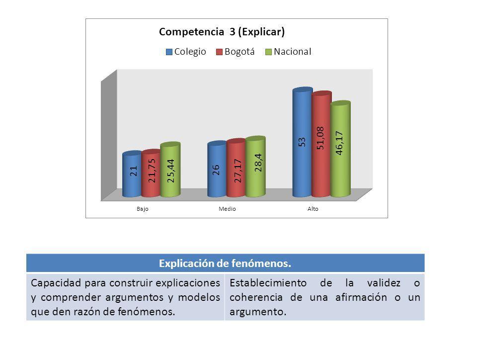 Explicación de fenómenos. Capacidad para construir explicaciones y comprender argumentos y modelos que den razón de fenómenos. Establecimiento de la v