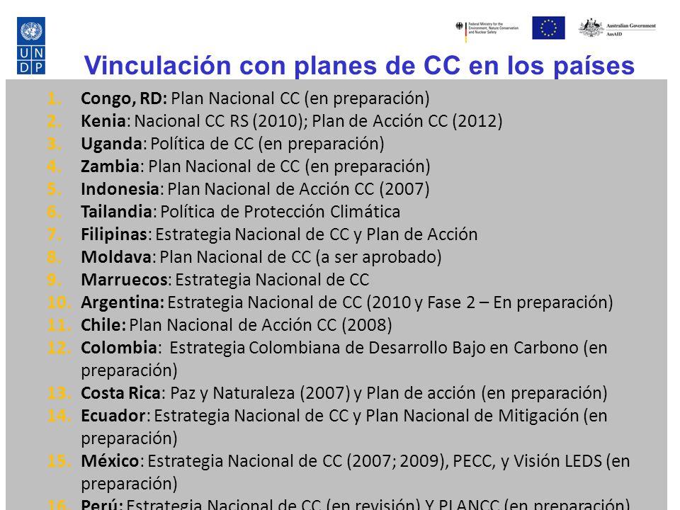 Vinculación con planes de CC en los países 1.Congo, RD: Plan Nacional CC (en preparación) 2.Kenia: Nacional CC RS (2010); Plan de Acción CC (2012) 3.Uganda: Política de CC (en preparación) 4.Zambia: Plan Nacional de CC (en preparación) 5.Indonesia: Plan Nacional de Acción CC (2007) 6.Tailandia: Política de Protección Climática 7.Filipinas: Estrategia Nacional de CC y Plan de Acción 8.Moldava: Plan Nacional de CC (a ser aprobado) 9.Marruecos: Estrategia Nacional de CC 10.Argentina: Estrategia Nacional de CC (2010 y Fase 2 – En preparación) 11.Chile: Plan Nacional de Acción CC (2008) 12.Colombia: Estrategia Colombiana de Desarrollo Bajo en Carbono (en preparación) 13.Costa Rica: Paz y Naturaleza (2007) y Plan de acción (en preparación) 14.Ecuador: Estrategia Nacional de CC y Plan Nacional de Mitigación (en preparación) 15.México: Estrategia Nacional de CC (2007; 2009), PECC, y Visión LEDS (en preparación) 16.Perú: Estrategia Nacional de CC (en revisión) Y PLANCC (en preparación)