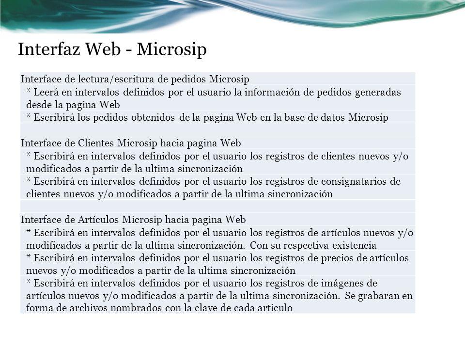 Interfaz Web - Microsip Interface de lectura/escritura de pedidos Microsip * Leerá en intervalos definidos por el usuario la información de pedidos ge