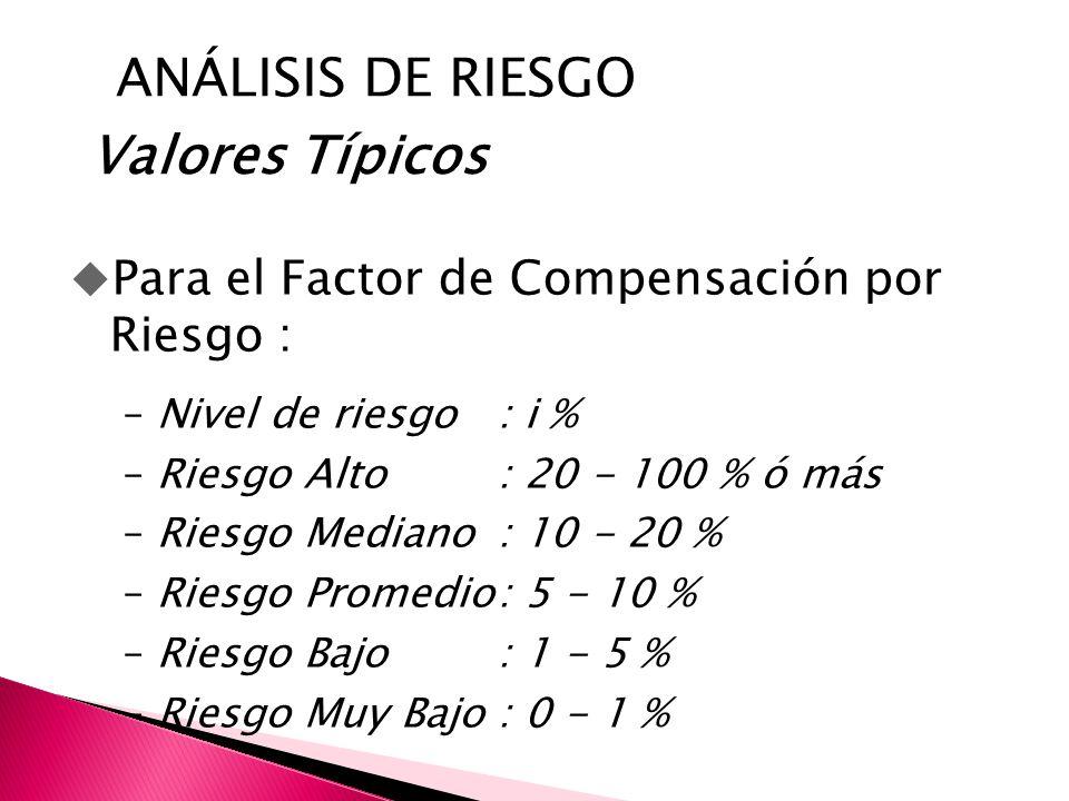 Valores Típicos u Para el Factor de Compensación por Riesgo : –Nivel de riesgo : i % –Riesgo Alto: 20 - 100 % ó más –Riesgo Mediano: 10 - 20 % –Riesgo