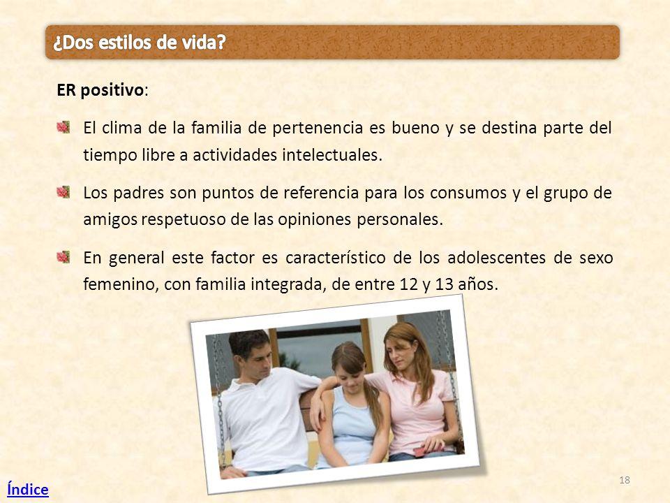 18 ER positivo: El clima de la familia de pertenencia es bueno y se destina parte del tiempo libre a actividades intelectuales. Los padres son puntos