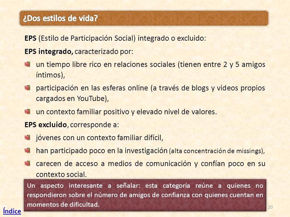 20 EPS (Estilo de Participación Social) integrado o excluido: EPS integrado, caracterizado por: un tiempo libre rico en relaciones sociales (tienen en