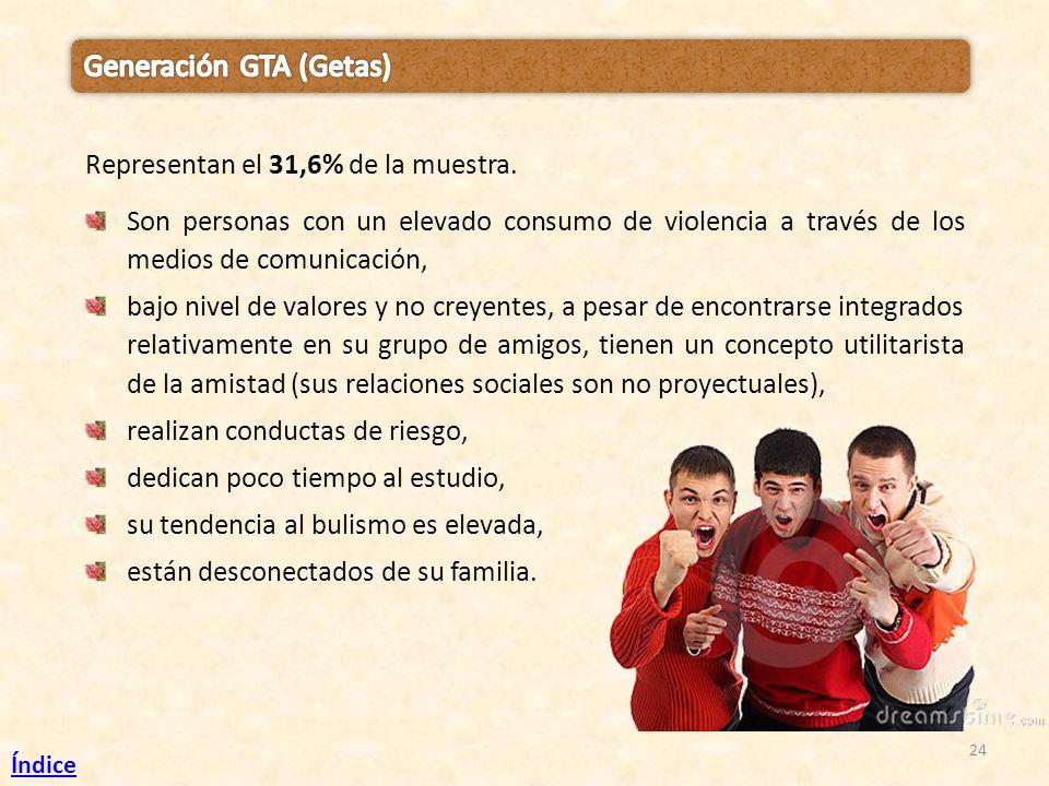 24 Representan el 31,6% de la muestra. Son personas con un elevado consumo de violencia a través de los medios de comunicación, bajo nivel de valores