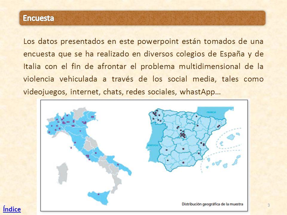 3 Los datos presentados en este powerpoint están tomados de una encuesta que se ha realizado en diversos colegios de España y de Italia con el fin de