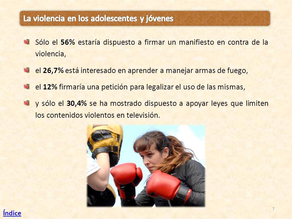 7 Sólo el 56% estaría dispuesto a firmar un manifiesto en contra de la violencia, el 26,7% está interesado en aprender a manejar armas de fuego, el 12