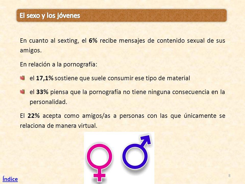 8 En cuanto al sexting, el 6% recibe mensajes de contenido sexual de sus amigos. En relación a la pornografía: el 17,1% sostiene que suele consumir es
