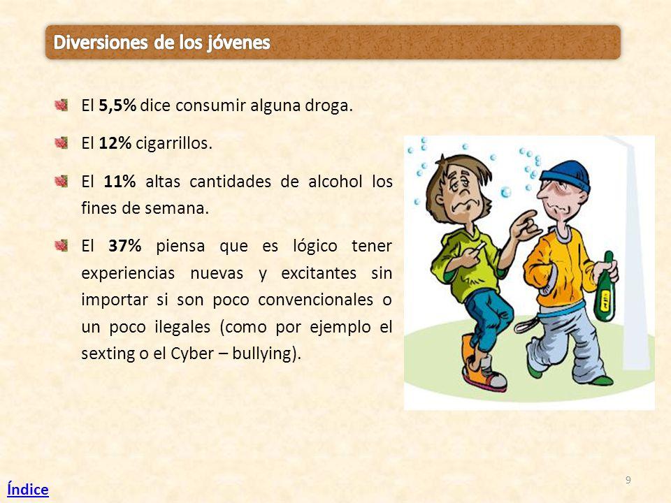 9 El 5,5% dice consumir alguna droga. El 12% cigarrillos. El 11% altas cantidades de alcohol los fines de semana. El 37% piensa que es lógico tener ex