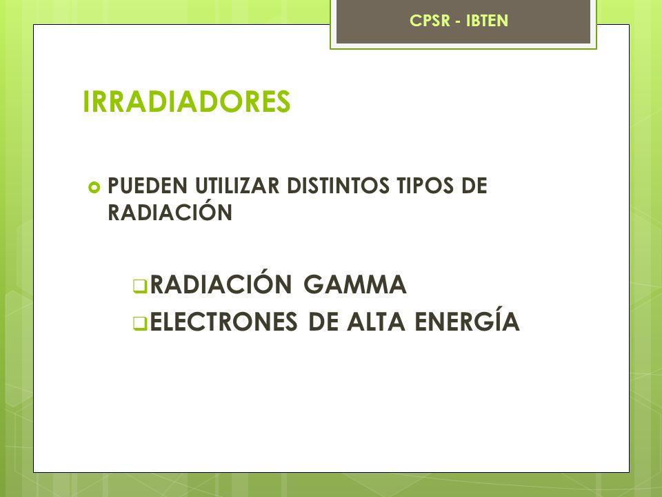 MONITOREO INDIVIDUAL DE TRABAJADORES Programa de monitoreo individual.