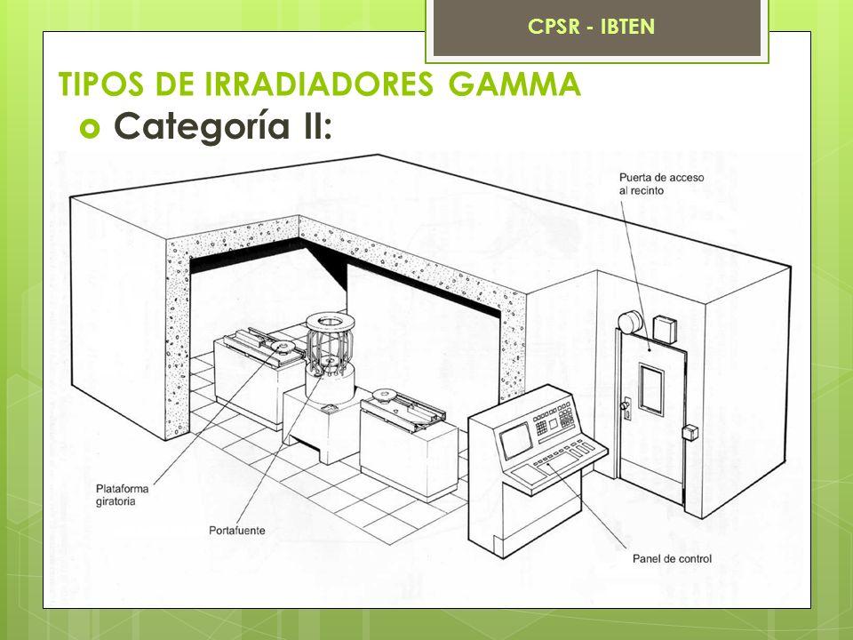 MONITOREO DEL PÚBLICO Control de acceso de visitantes.