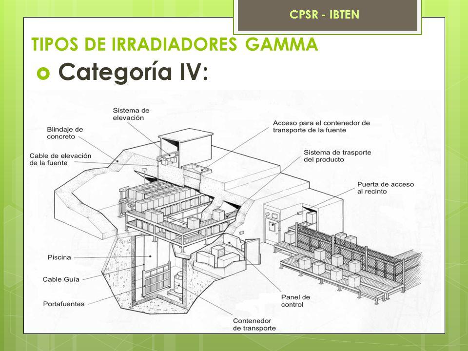 TIPOS DE IRRADIADORES GAMMA Categoría IV: CPSR - IBTEN