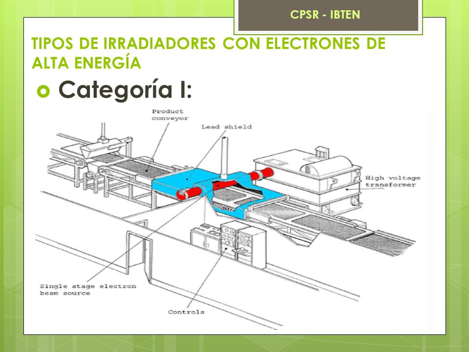 TIPOS DE IRRADIADORES CON ELECTRONES DE ALTA ENERGÍA Categoría II: CPSR - IBTEN
