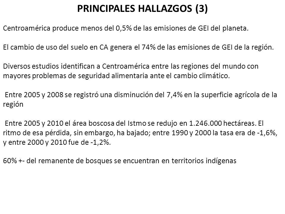 PRINCIPALES HALLAZGOS (3) Centroamérica produce menos del 0,5% de las emisiones de GEI del planeta. El cambio de uso del suelo en CA genera el 74% de