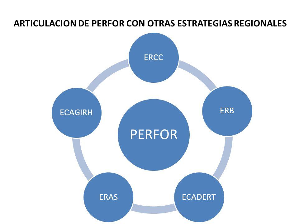 PERFOR ERCCERBECADERTERASECAGIRH ARTICULACION DE PERFOR CON OTRAS ESTRATEGIAS REGIONALES