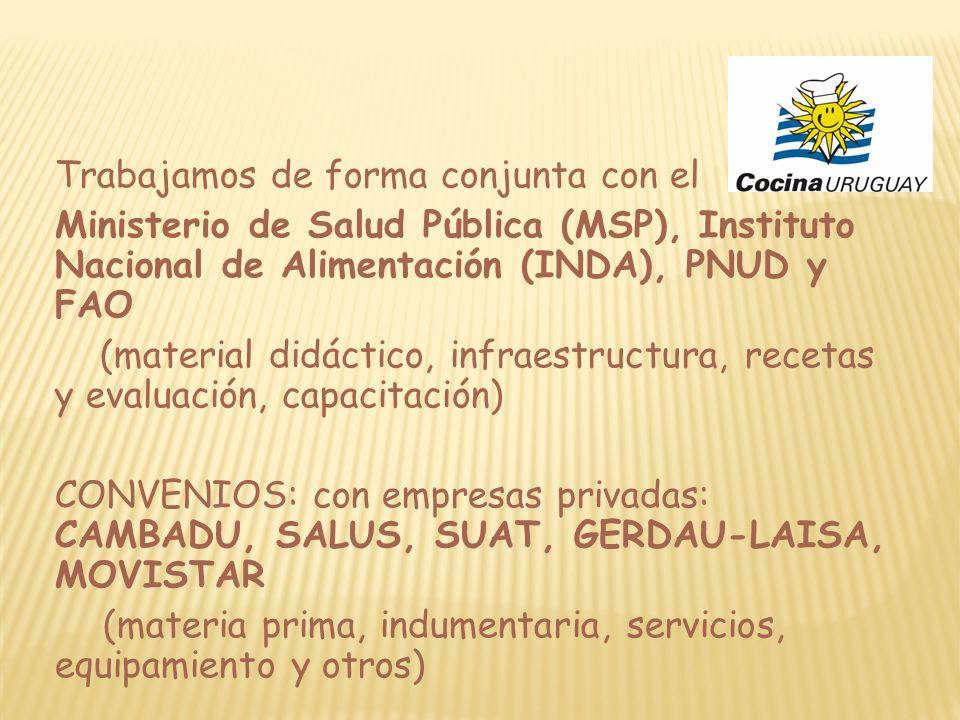 Trabajamos de forma conjunta con el Ministerio de Salud Pública (MSP), Instituto Nacional de Alimentación (INDA), PNUD y FAO (material didáctico, infr