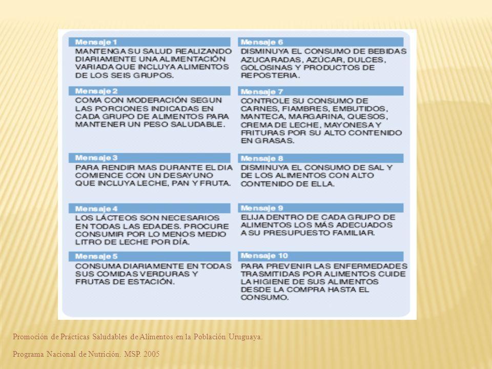 Promoción de Prácticas Saludables de Alimentos en la Población Uruguaya. Programa Nacional de Nutrición. MSP. 2005