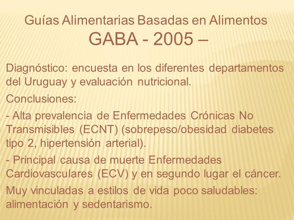 Guías Alimentarias Basadas en Alimentos GABA - 2005 – Diagnóstico: encuesta en los diferentes departamentos del Uruguay y evaluación nutricional. Conc