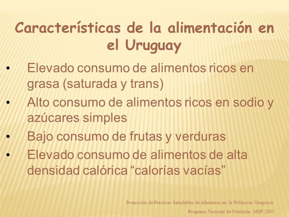Características de la alimentación en el Uruguay Elevado consumo de alimentos ricos en grasa (saturada y trans) Alto consumo de alimentos ricos en sod