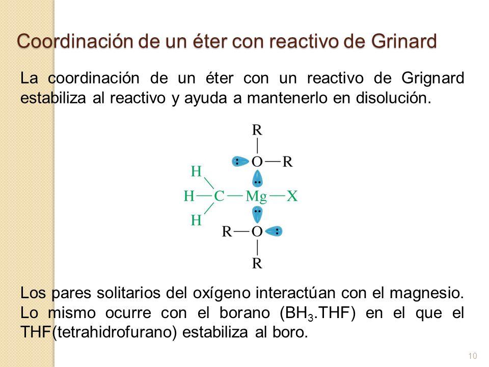 Coordinación de un éter con reactivo de Grinard La coordinación de un éter con un reactivo de Grignard estabiliza al reactivo y ayuda a mantenerlo en