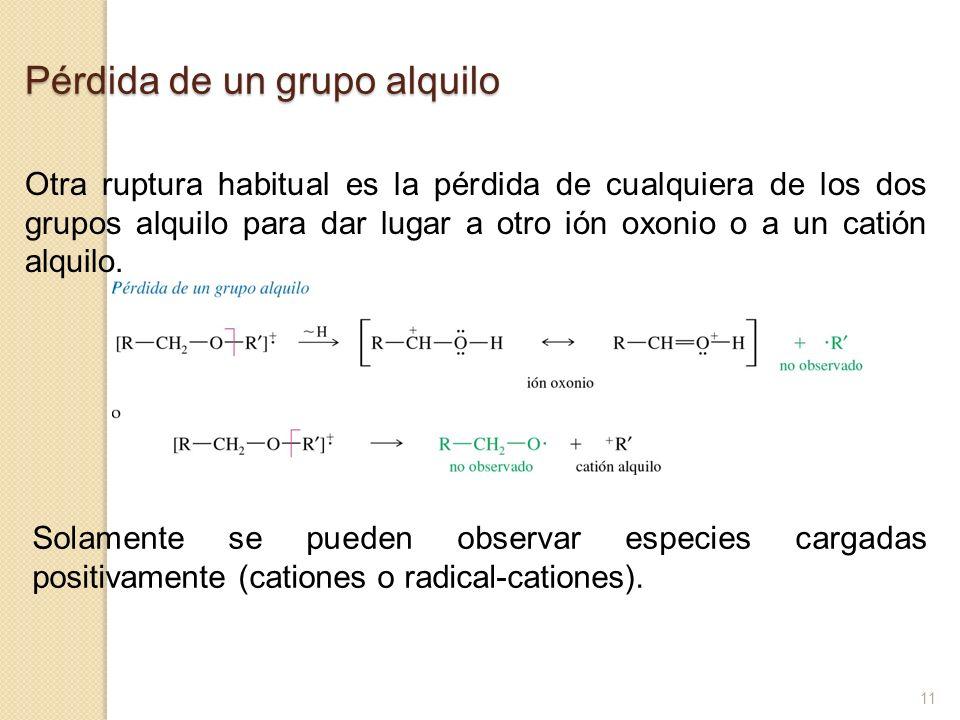 Pérdida de un grupo alquilo Otra ruptura habitual es la pérdida de cualquiera de los dos grupos alquilo para dar lugar a otro ión oxonio o a un catión