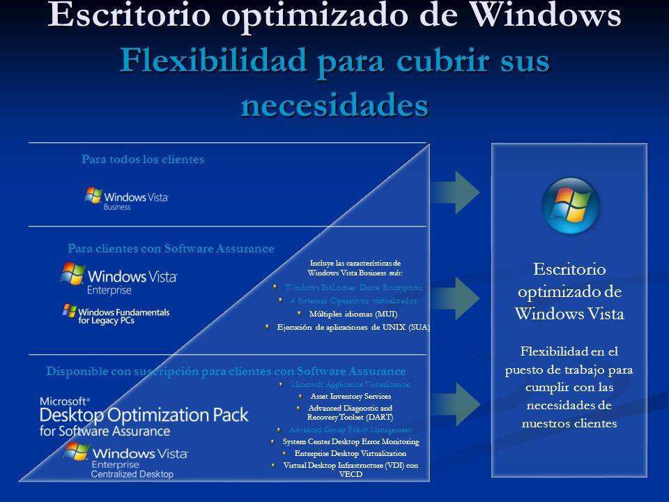 Escritorio optimizado de Windows Flexibilidad para cubrir sus necesidades Para clientes con Software Assurance Disponible con suscripción para cliente