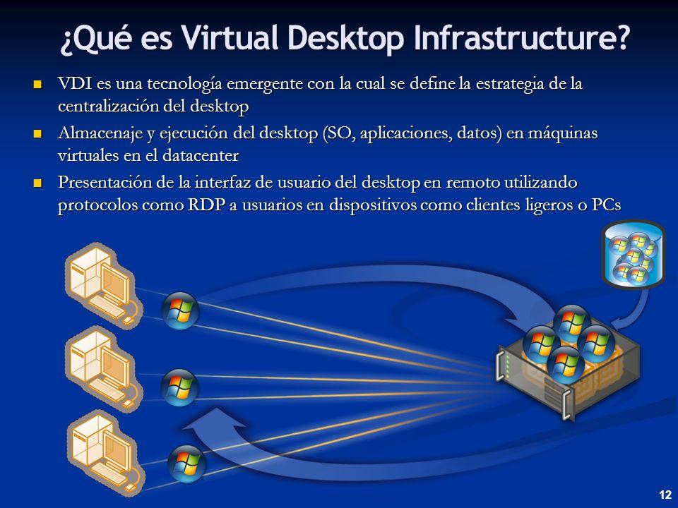 ¿Qué es Virtual Desktop Infrastructure? VDI es una tecnología emergente con la cual se define la estrategia de la centralización del desktop VDI es un