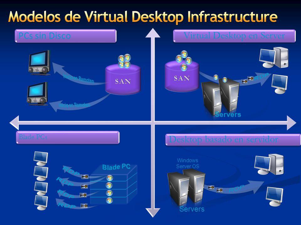 PCs sin Disco Blade PCs Desktop basado en servidor Virtual Desktop en Server Servers Windows Server OS Servers