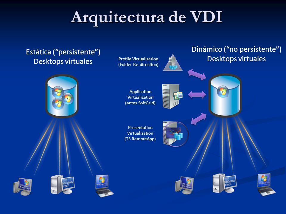 Arquitectura de VDI Estática (persistente) Desktops virtuales Dinámico (no persistente) Desktops virtuales Profile Virtualization (Folder Re-direction) Application Virtualization (antes SoftGrid) Presentation Virtualization (TS RemoteApp)