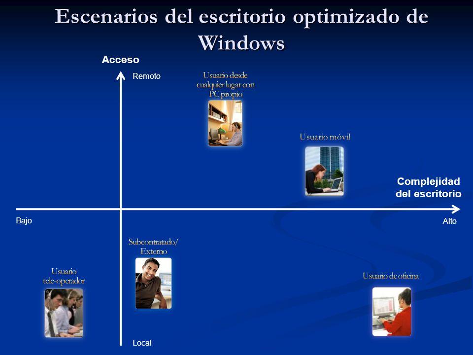 Acceso Complejidad del escritorio Remoto Local Bajo Alto Escenarios del escritorio optimizado de Windows