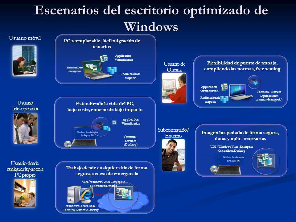Usuario móvil Usuario de Oficina Subcontratado/ Externo Usuario tele operador Usuario desde cualquier lugar con PC propio Bitlocker Drive Encryption A