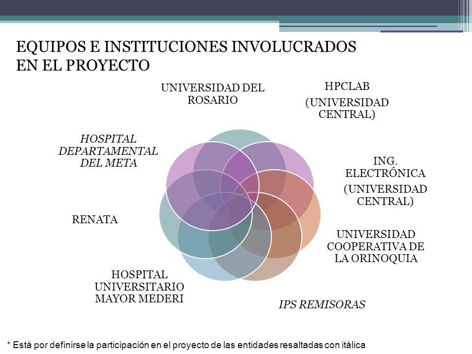 UNIVERSIDAD DEL ROSARIO HPCLAB (UNIVERSIDAD CENTRAL) UNIVERSIDAD COOPERATIVA DE LA ORINOQUIA IPS REMISORAS HOSPITAL UNIVERSITARIO MAYOR MEDERI RENATA