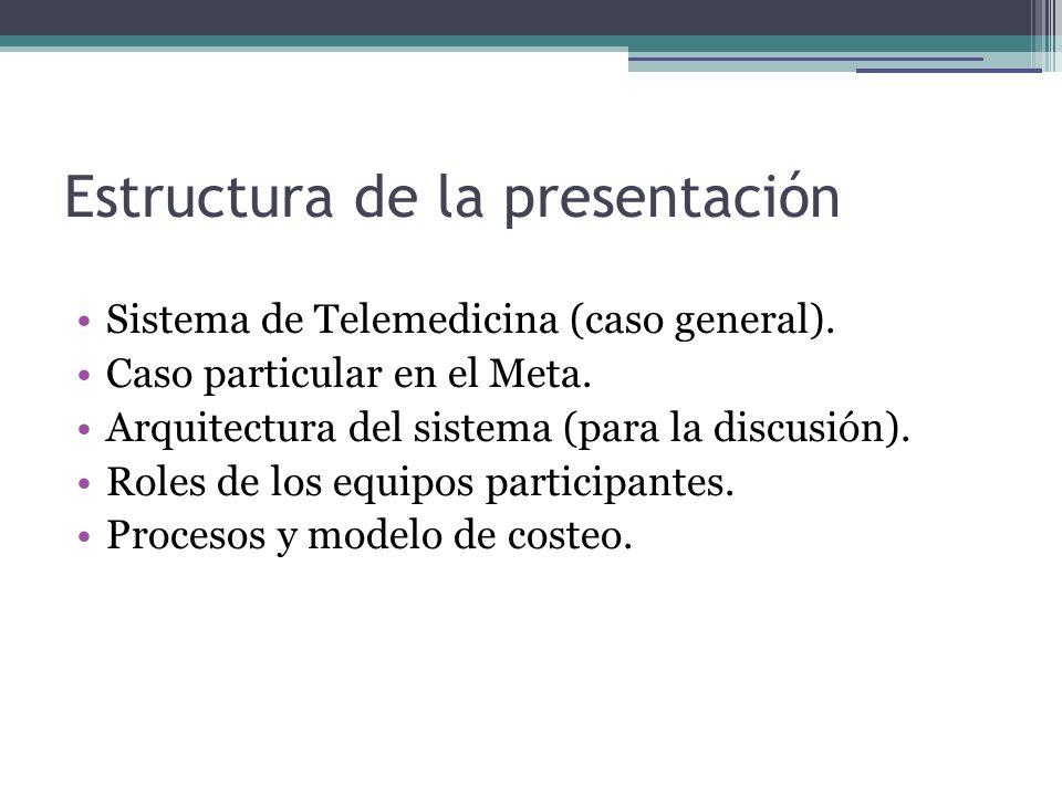 Estructura de la presentación Sistema de Telemedicina (caso general). Caso particular en el Meta. Arquitectura del sistema (para la discusión). Roles