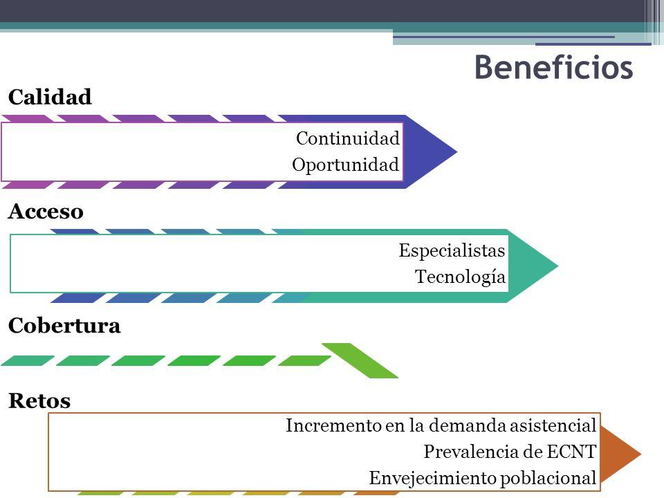 Calidad Continuidad Oportunidad Acceso Especialistas Tecnología Cobertura Retos Incremento en la demanda asistencial Prevalencia de ECNT Envejecimiento poblacional Beneficios