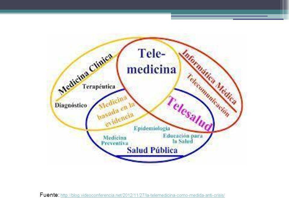 Fuente: http://blog.videoconferencia.net/2012/11/27/la-telemedicina-como-medida-anti-crisis/ http://blog.videoconferencia.net/2012/11/27/la-telemedici