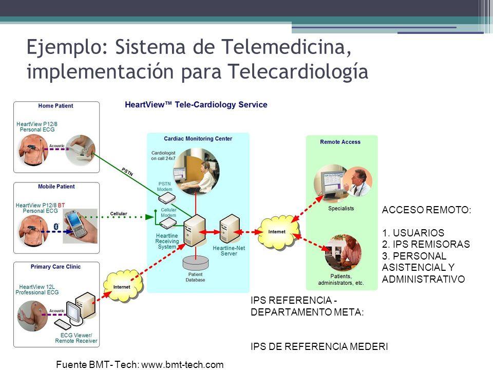 Ejemplo: Sistema de Telemedicina, implementación para Telecardiología Fuente BMT- Tech: www.bmt-tech.com ACCESO REMOTO: 1. USUARIOS 2. IPS REMISORAS 3