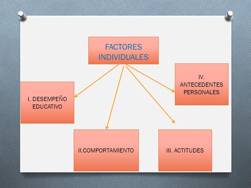 I. DESEMPEÑO EDUCATIVO II.COMPORTAMIENTOIII. ACTITUDES IV. ANTECEDENTES PERSONALES
