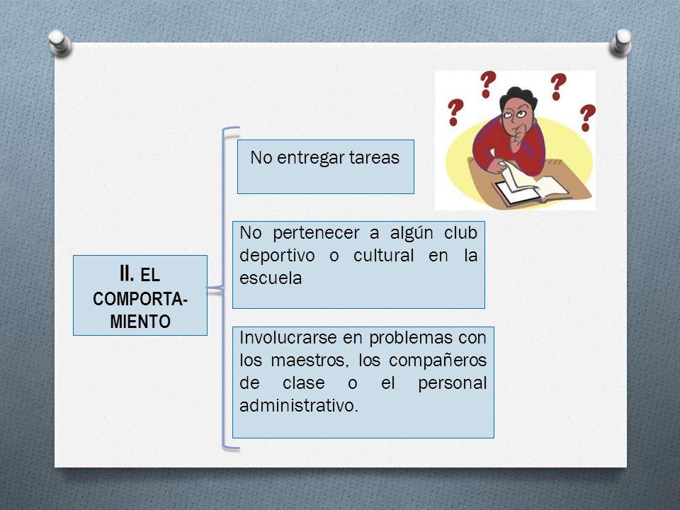 II. EL COMPORTA- MIENTO No entregar tareas Involucrarse en problemas con los maestros, los compañeros de clase o el personal administrativo. No perten