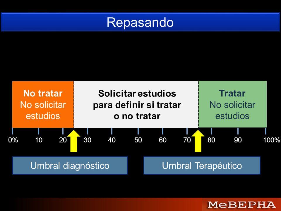 Repasando No tratar No solicitar estudios Tratar No solicitar estudios Solicitar estudios para definir si tratar o no tratar 0%102030405060708090100%
